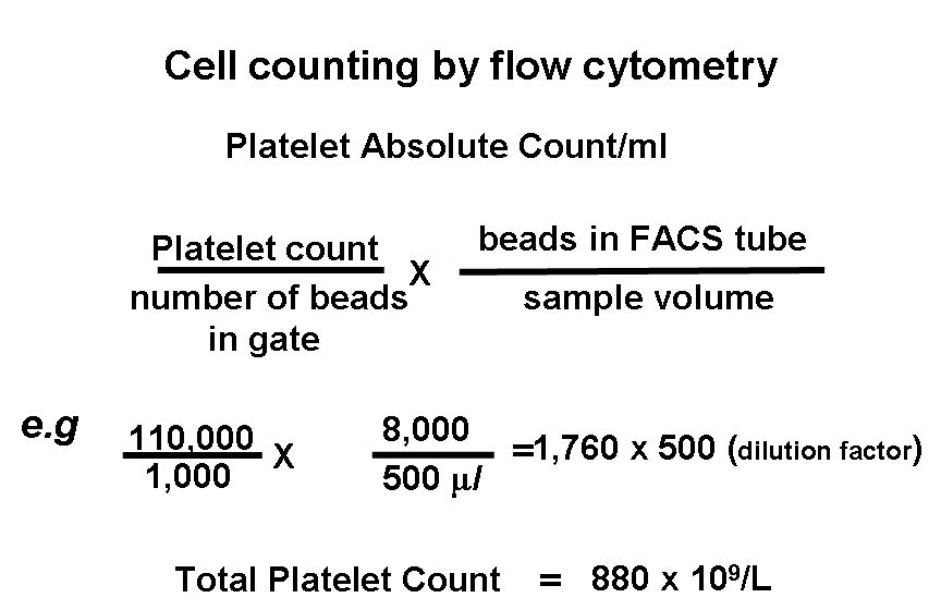 Insects - Flow Cytometry Core Facility
